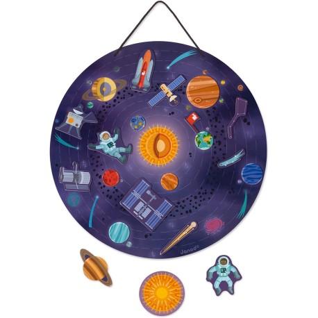 Mapa del sistema solar magnético